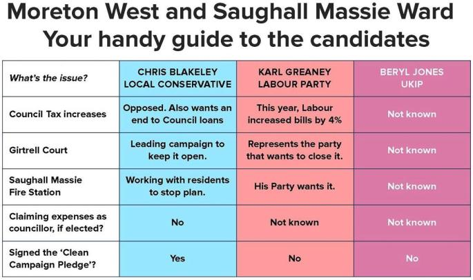 GUIDE TO CANDIDATES